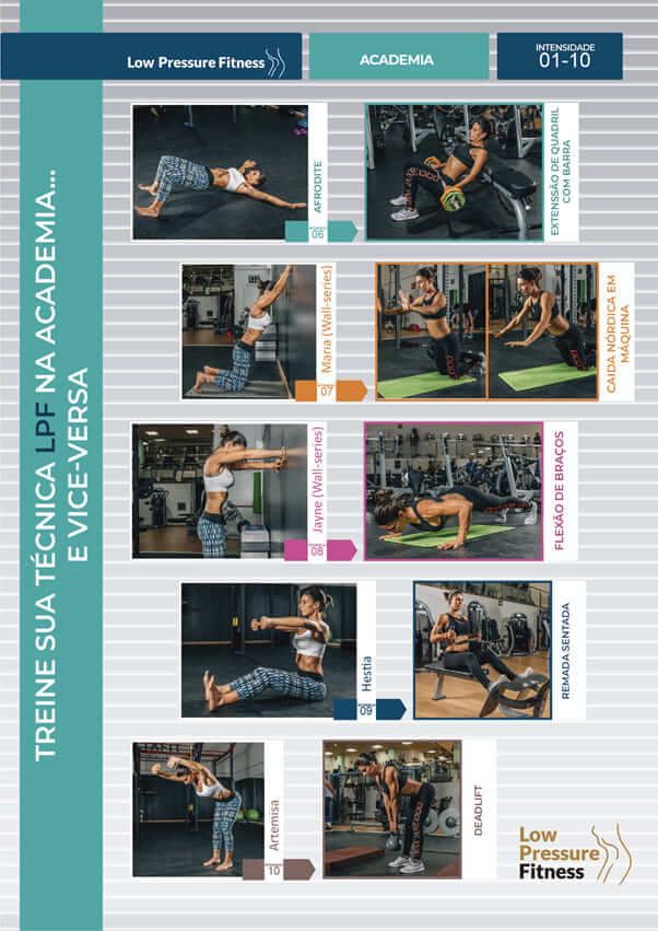 Quando praticar LPF, antes ou depois da musculação?