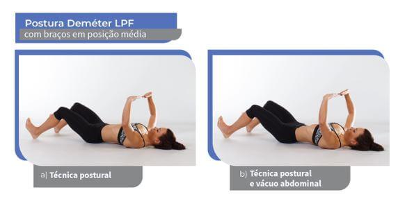 Postura Demeter LPF